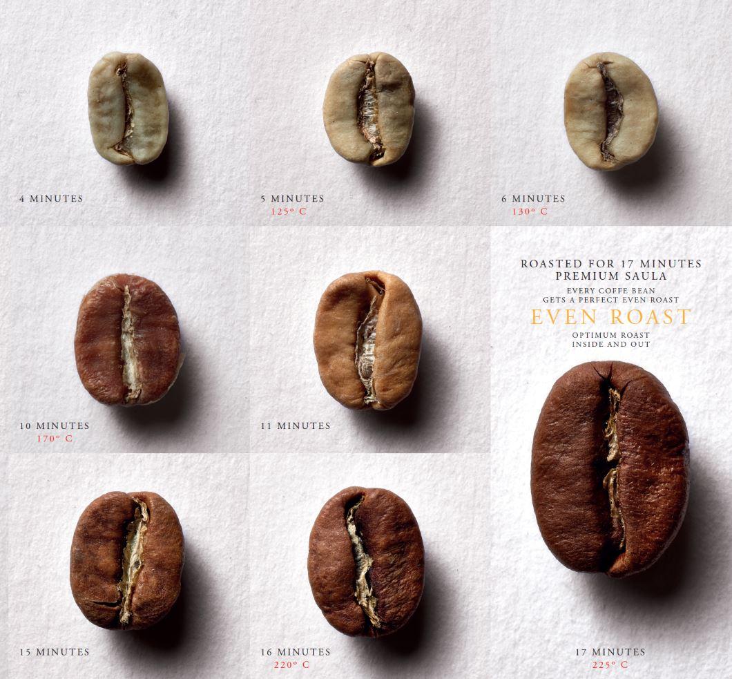 Cafe Saula Organic Ground Coffee coffee roasting process
